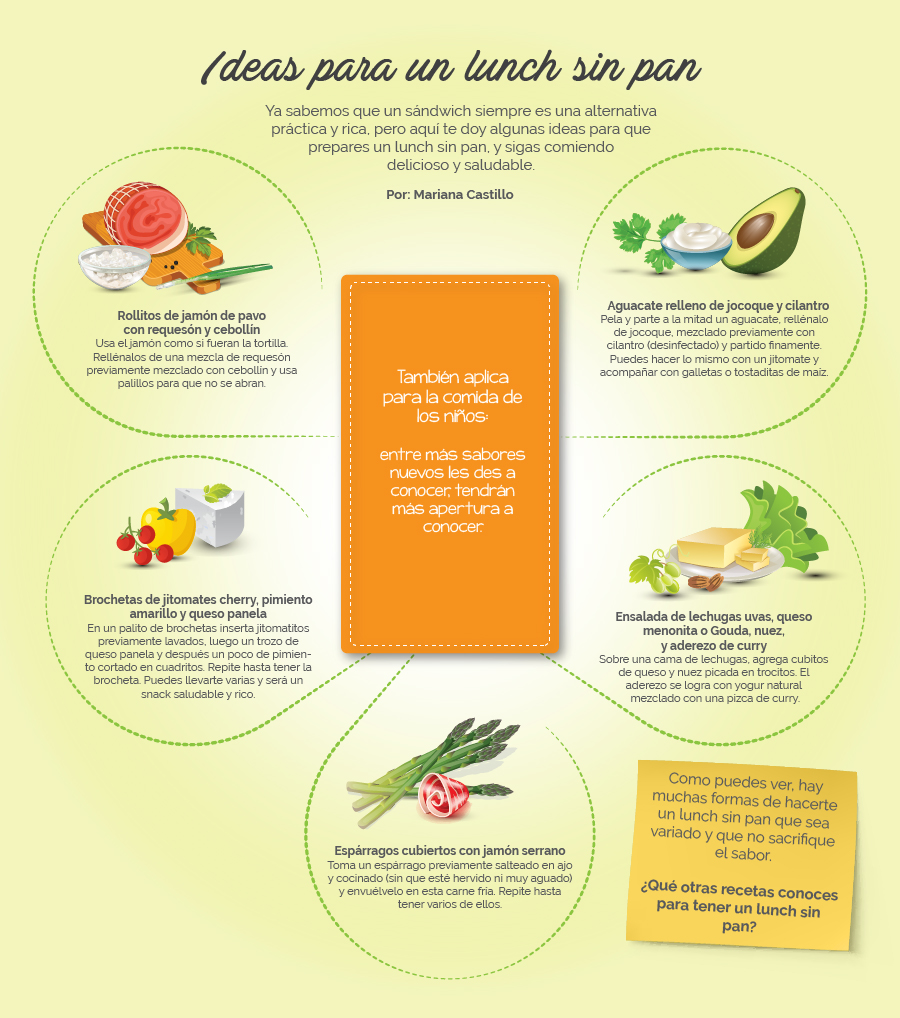 Infografía de ideas para un lunch sin pan